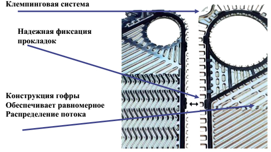 Пластины теплообменника APV J185 Новосибирск Паяный теплообменник-испаритель Машимпэкс (GEA) GBH 700AE Гатчина